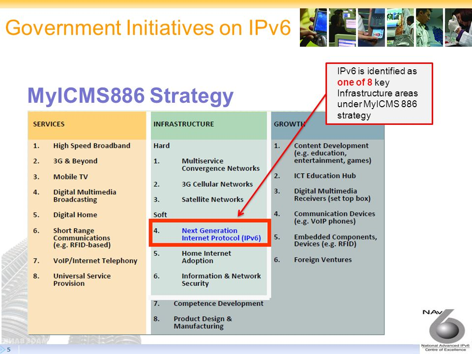 5 Government Initiatives on IPv6 MyICMS886 Strategy IPv6 is identified as one of 8 key Infrastructure areas under MyICMS 886 strategy