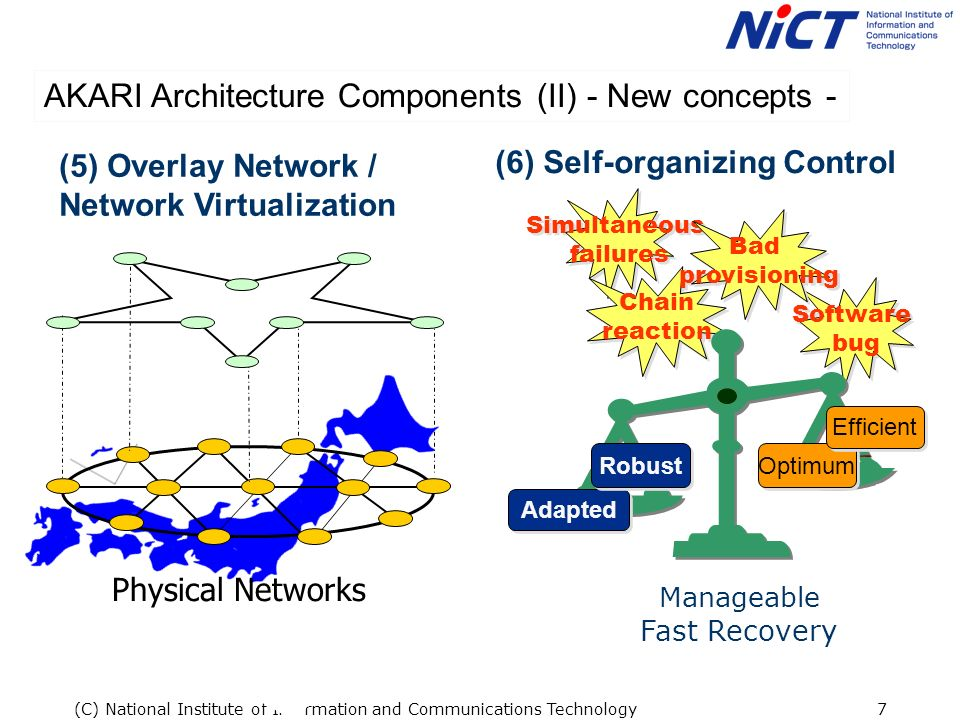 (C) National Institute of Information and Communications Technology7 (5) Overlay Network / Network Virtualization Physical Networks AKARI Architecture Components (II) - New concepts - (6) Self-organizing Control Manageable Fast Recovery Simultaneous failures Chain reaction Software bug Bad provisioning Optimum Adapted Robust Efficient