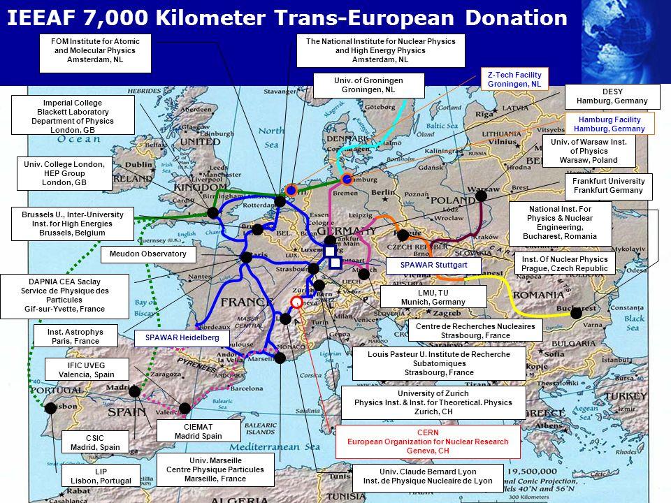 IEEAF 7,000 Kilometer Trans-European Donation DESY Hamburg, Germany Univ. Marseille Centre Physique Particules Marseille, France Louis Pasteur U. Inst