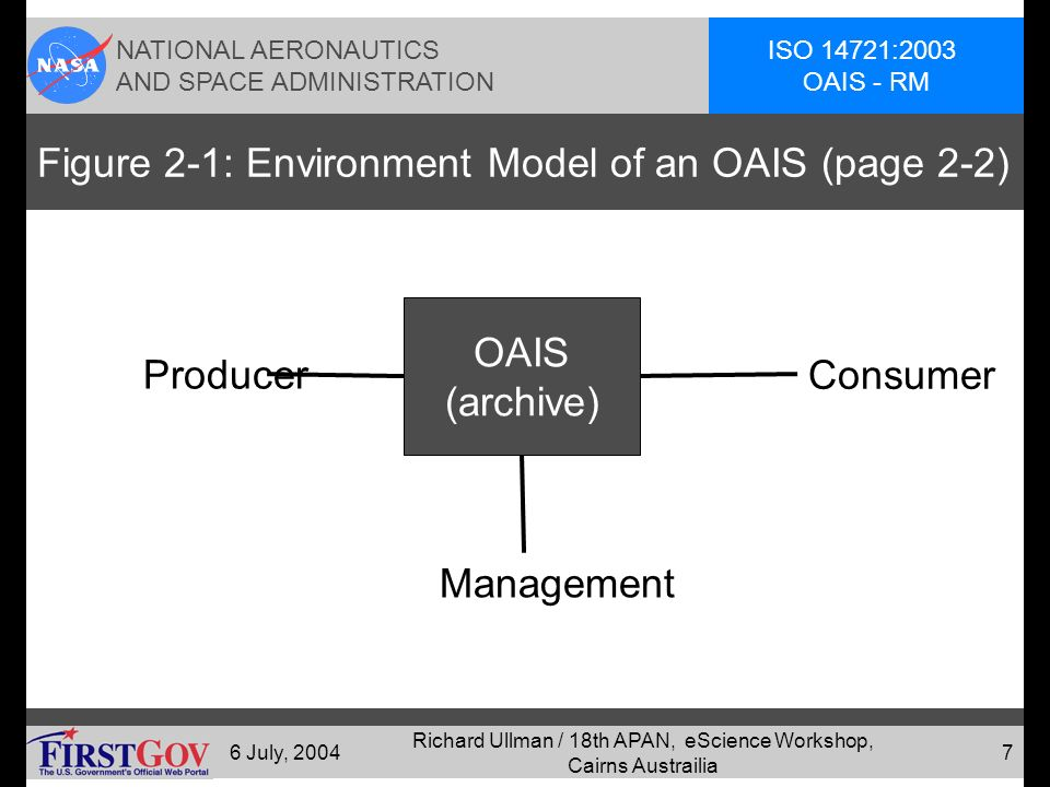 NATIONAL AERONAUTICS AND SPACE ADMINISTRATION ISO 14721:2003 OAIS - RM 6 July, 2004 Richard Ullman / 18th APAN, eScience Workshop, Cairns Austrailia 6 Significance of OAIS Provides a vocabulary for discussing issues around what a digital archive is.