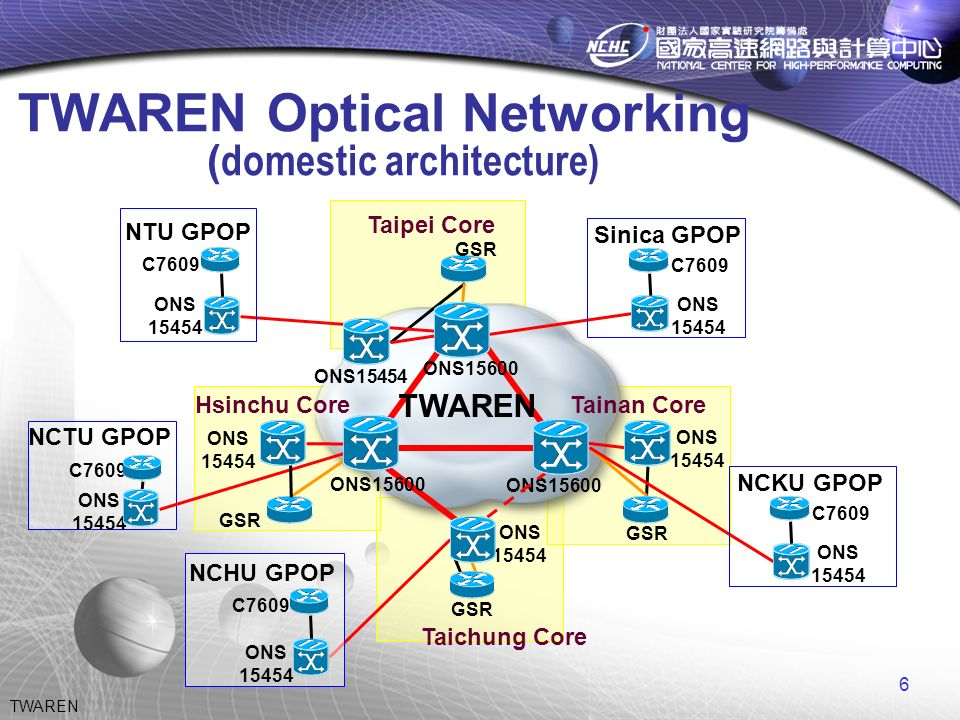 6 TWAREN TWAREN Optical Networking ( domestic architecture) ONS15600 GSR ONS 15454 ONS 15454 ONS15454 GSR ONS 15454 Taipei Core Tainan Core Taichung C