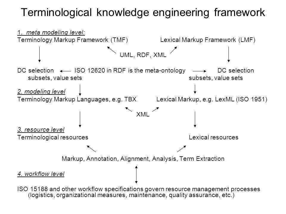 Terminological knowledge engineering framework 1.