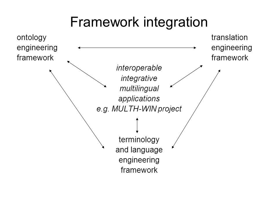 Framework integration ontology translation engineering framework interoperable integrative multilingual applications e.g.