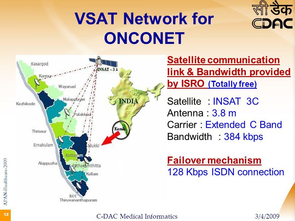 12 VSAT Network for ONCONET Satellite communication link & Bandwidth provided by ISRO (Totally free) Satellite : INSAT 3C Antenna : 3.8 m Carrier : Ex