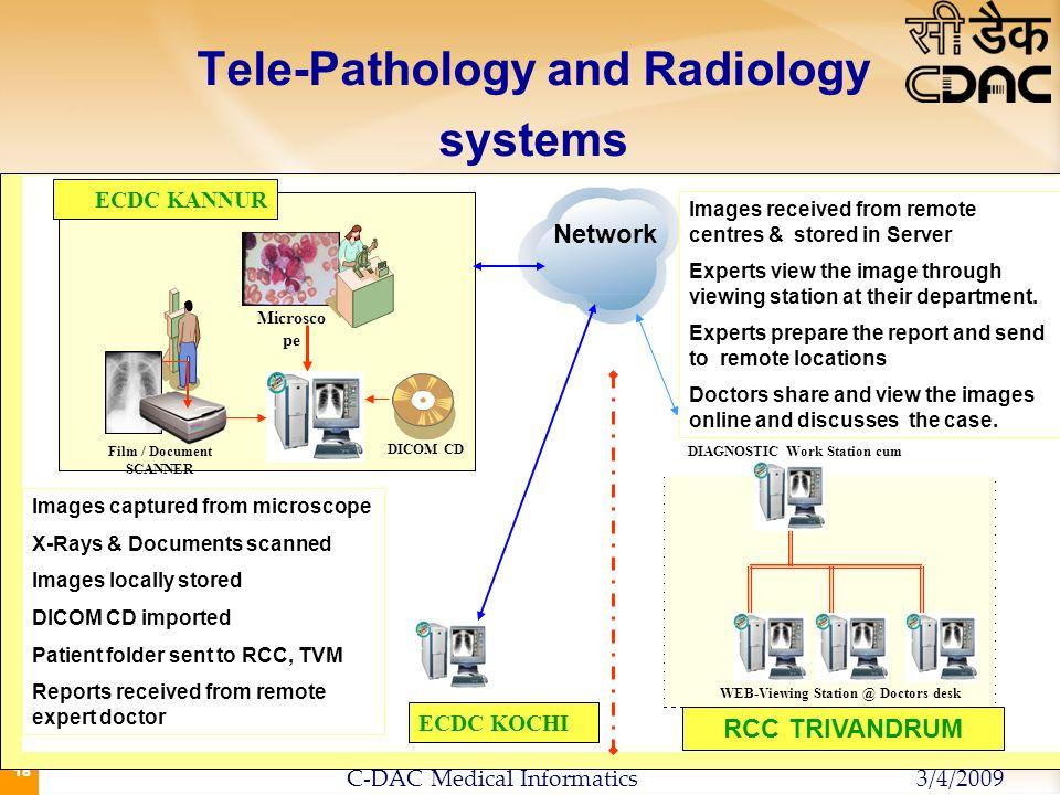 18 Tele-Pathology and Radiology systems ECDC KOCHI ECDC KANNUR Microsco pe DICOM CD Film / Document SCANNER DIAGNOSTIC Work Station cum SERVER WEB-Vie