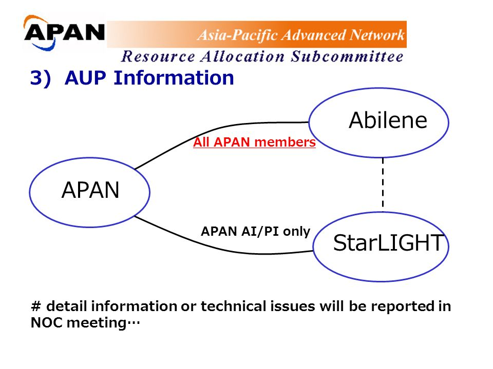 3) AUP Information APAN Abilene StarLIGHT All APAN members APAN AI/PI only # detail information or technical issues will be reported in NOC meeting…