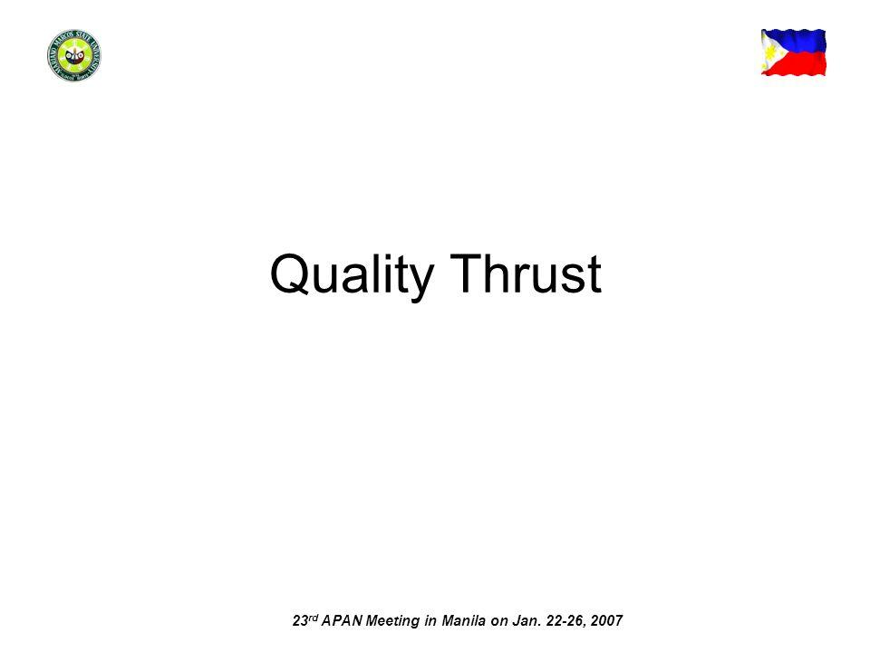 Quality Thrust