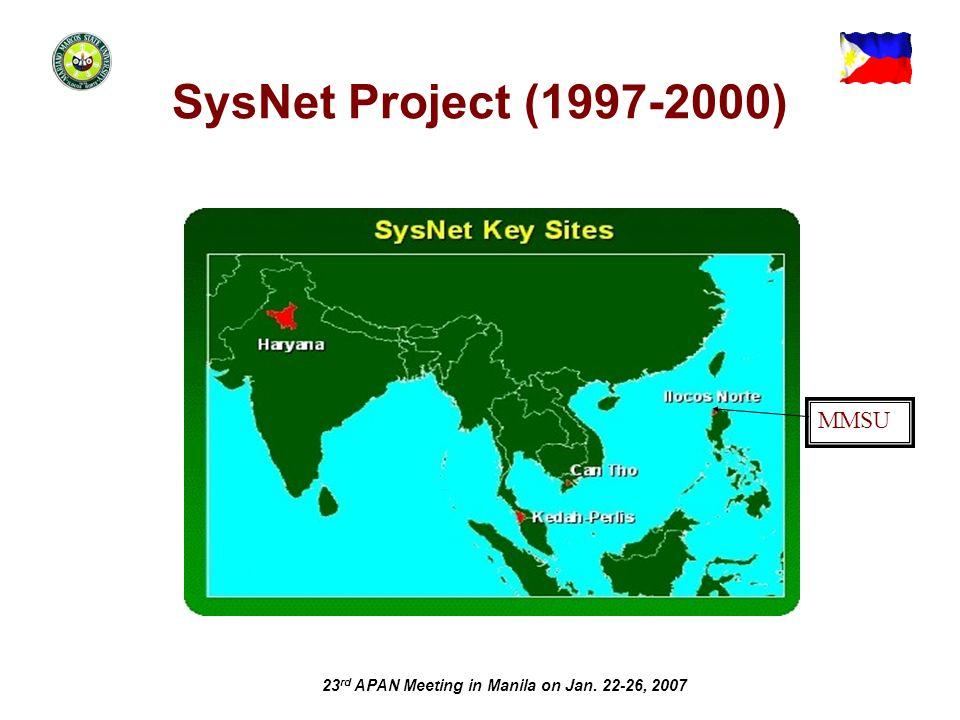 23 rd APAN Meeting in Manila on Jan. 22-26, 2007 SysNet Project (1997-2000) MMSU