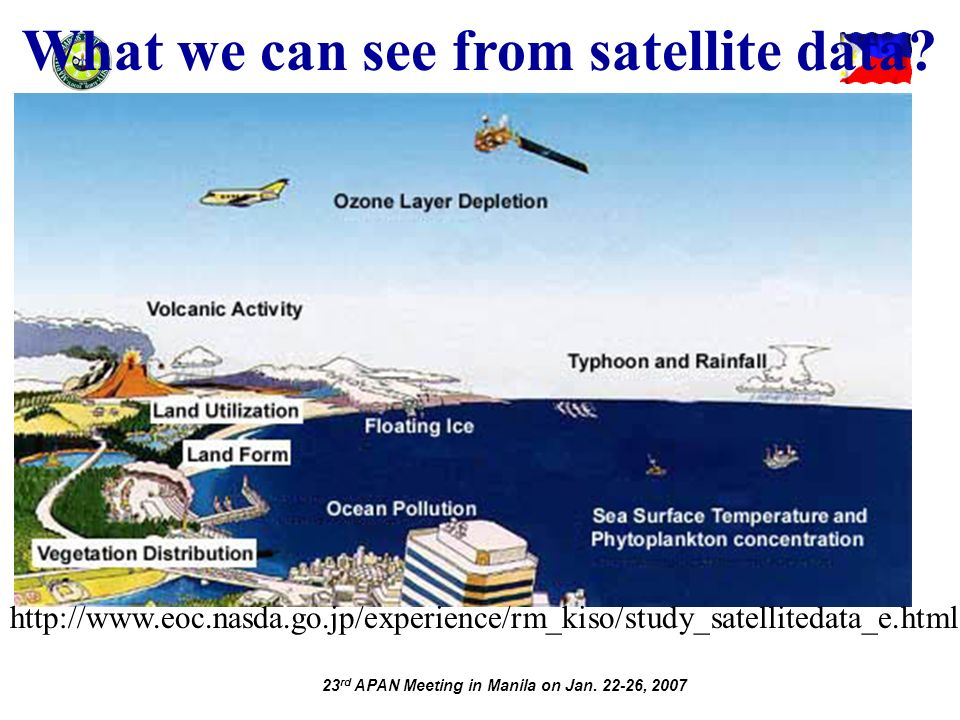 23 rd APAN Meeting in Manila on Jan. 22-26, 2007 What we can see from satellite data? http://www.eoc.nasda.go.jp/experience/rm_kiso/study_satellitedat
