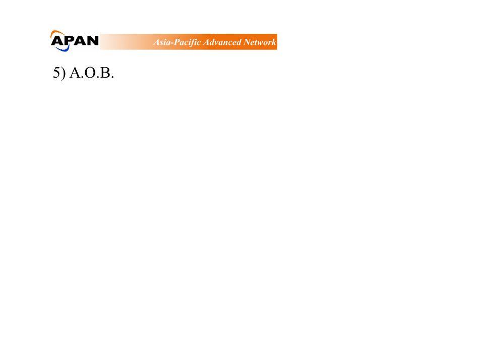 5) A.O.B.