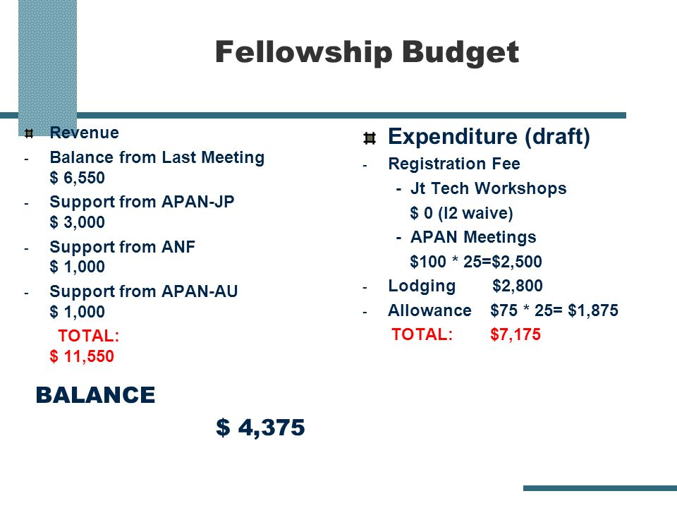 Fellowship Budget Revenue - Balance from Last Meeting $ 6,550 - Support from APAN-JP $ 3,000 - Support from ANF $ 1,000 - Support from APAN-AU $ 1,000