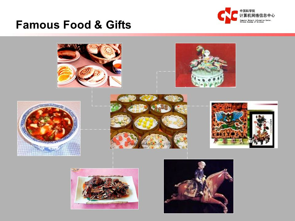 Famous Food & Gifts
