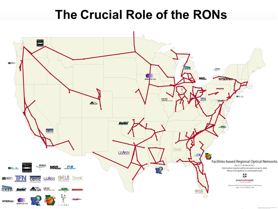 The Crucial Role of the RONs