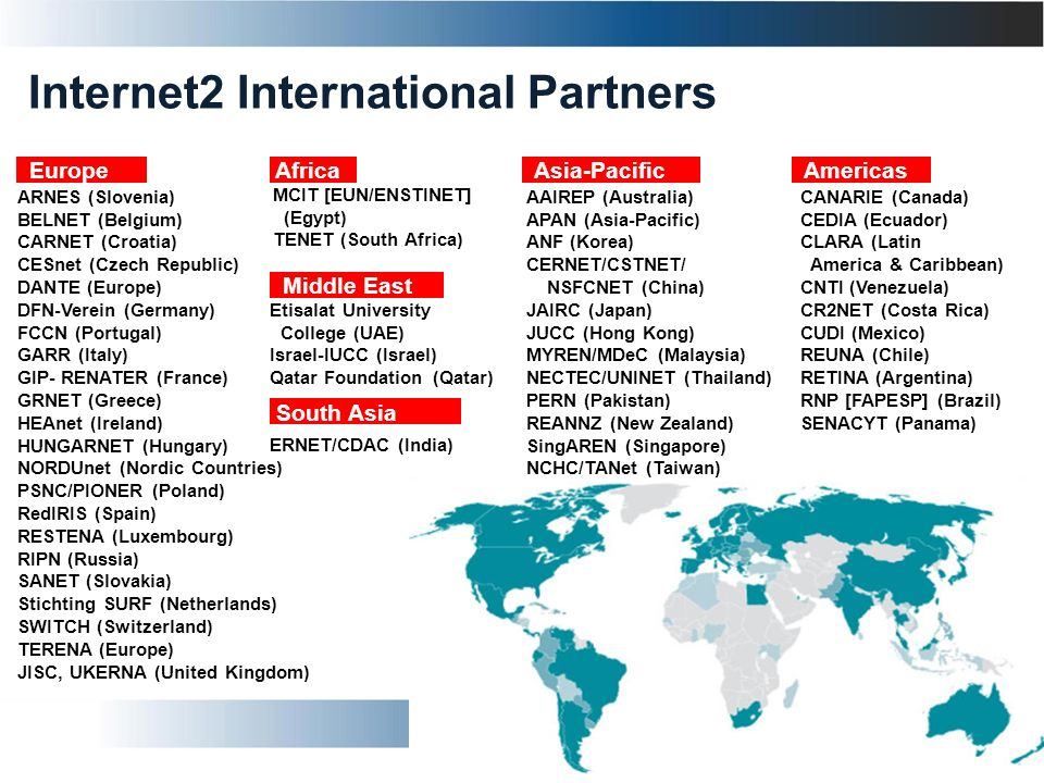 Internet2 International Partners Asia-Pacific AAIREP (Australia) APAN (Asia-Pacific) ANF (Korea) CERNET/CSTNET/ NSFCNET (China) JAIRC (Japan) JUCC (Hong Kong) MYREN/MDeC (Malaysia) NECTEC/UNINET (Thailand) PERN (Pakistan) REANNZ (New Zealand) SingAREN (Singapore) NCHC/TANet (Taiwan) Americas CANARIE (Canada) CEDIA (Ecuador) CLARA (Latin America & Caribbean) CNTI (Venezuela) CR2NET (Costa Rica) CUDI (Mexico) REUNA (Chile) RETINA (Argentina) RNP [FAPESP] (Brazil) SENACYT (Panama) Europe ARNES (Slovenia) BELNET (Belgium) CARNET (Croatia) CESnet (Czech Republic) DANTE (Europe) DFN-Verein (Germany) FCCN (Portugal) GARR (Italy) GIP- RENATER (France) GRNET (Greece) HEAnet (Ireland) HUNGARNET (Hungary) NORDUnet (Nordic Countries) PSNC/PIONER (Poland) RedIRIS (Spain) RESTENA (Luxembourg) RIPN (Russia) SANET (Slovakia) Stichting SURF (Netherlands) SWITCH (Switzerland) TERENA (Europe) JISC, UKERNA (United Kingdom) Africa MCIT [EUN/ENSTINET] (Egypt) TENET (South Africa) Middle East Etisalat University College (UAE) Israel-IUCC (Israel) Qatar Foundation (Qatar) South Asia ERNET/CDAC (India)