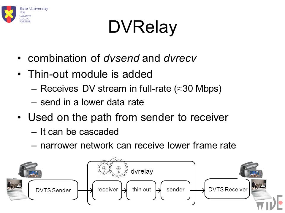 DVRelay combination of dvsend and dvrecv Thin-out module is added –Receives DV stream in full-rate ( 30 Mbps) –send in a lower data rate Used on the path from sender to receiver –It can be cascaded –narrower network can receive lower frame rate DVTS Sender dvrelay DVTS Receiverreceiverthin outsender