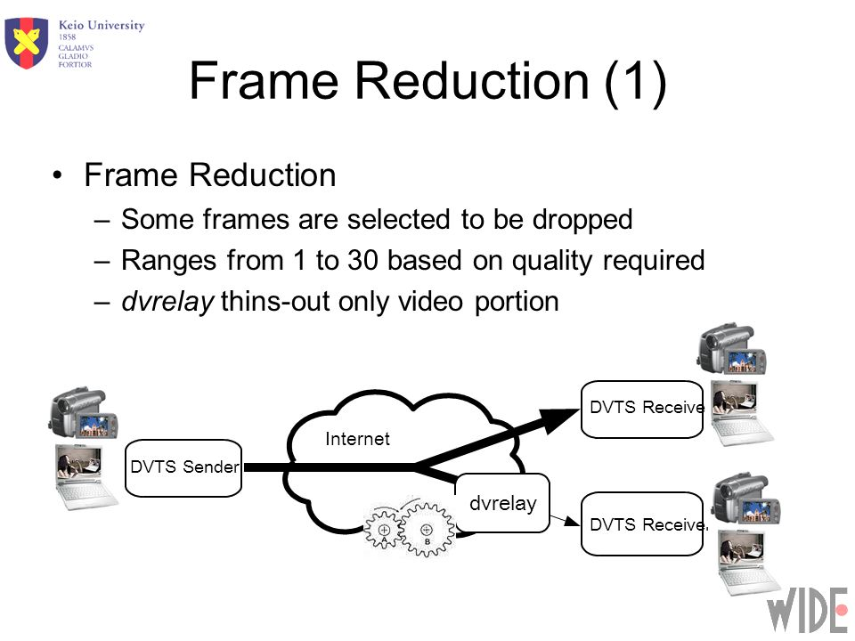 Frame Reduction (1) Frame Reduction –Some frames are selected to be dropped –Ranges from 1 to 30 based on quality required –dvrelay thins-out only video portion DVTS Sender dvrelay DVTS Receiver Internet