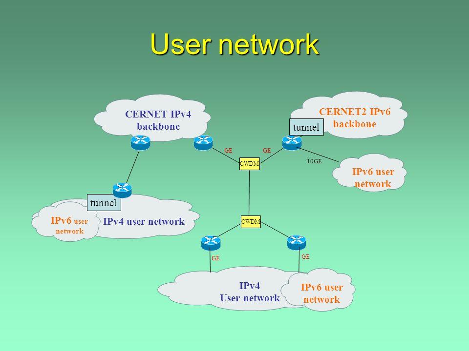 Application available for v6 DNSDNS FTPFTP WWWWWW TELNETTELNET StreamingStreaming BBSBBS NTPNTP GO gameGO game And others