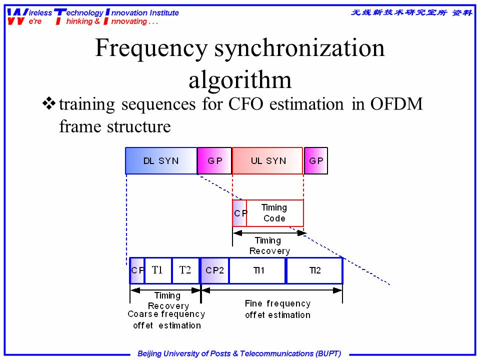 Frequency synchronization algorithm training sequences for CFO estimation in OFDM frame structure