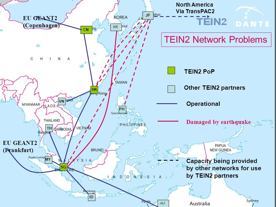 PH VN TH CN ID MY SG JP HK North America Via TransPAC2 EU GEANT2 (Copenhagen) EU GEANT2 (Frankfurt) KR AU TEIN2 PoP Other TEIN2 partners Operational Capacity being provided by other networks for use by TEIN2 partners Damaged by earthquake TEIN2 Network Problems