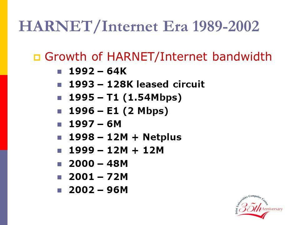 HARNET/Internet Era 1989-2002 Growth of HARNET/Internet bandwidth 1992 – 64K 1993 – 128K leased circuit 1995 – T1 (1.54Mbps) 1996 – E1 (2 Mbps) 1997 –