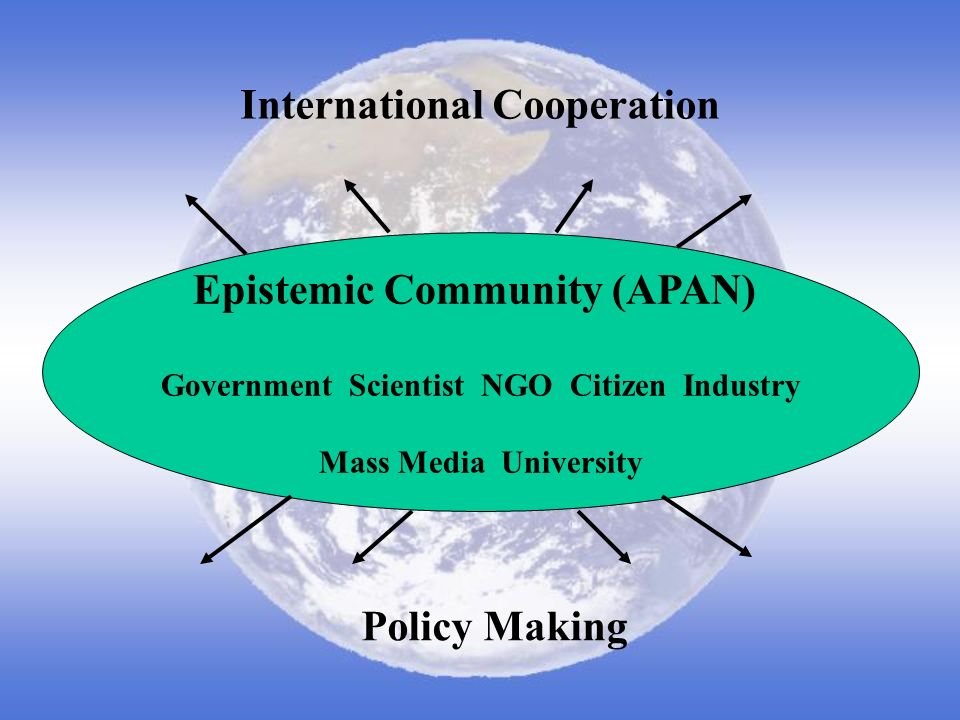 International Cooperation Epistemic Community (APAN) Government Scientist NGO Citizen Industry Mass Media University Policy Making
