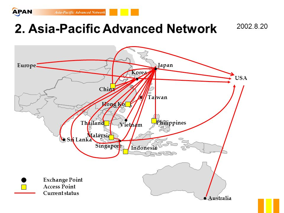 2. Asia-Pacific Advanced Network 2002.8.20