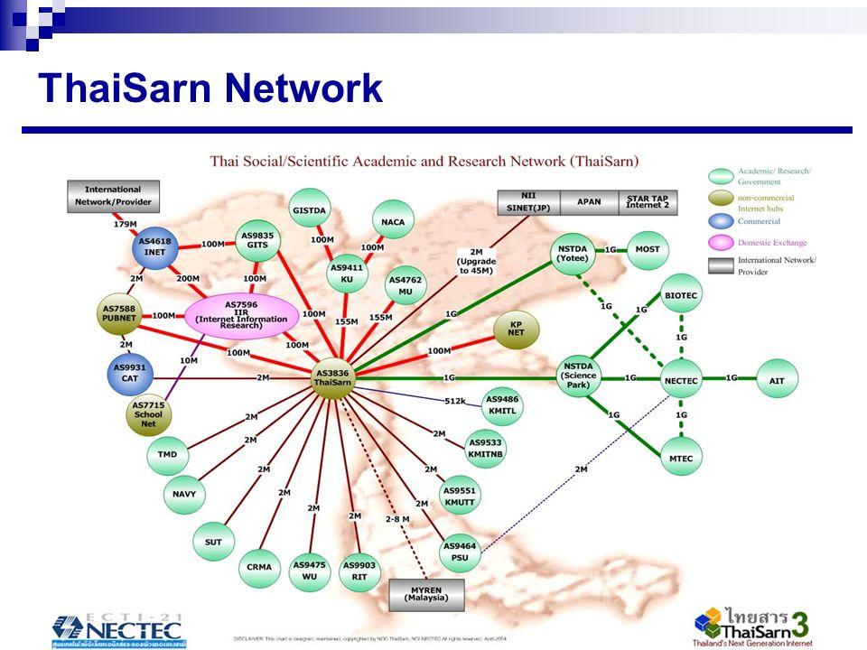 4 ThaiSarn Network