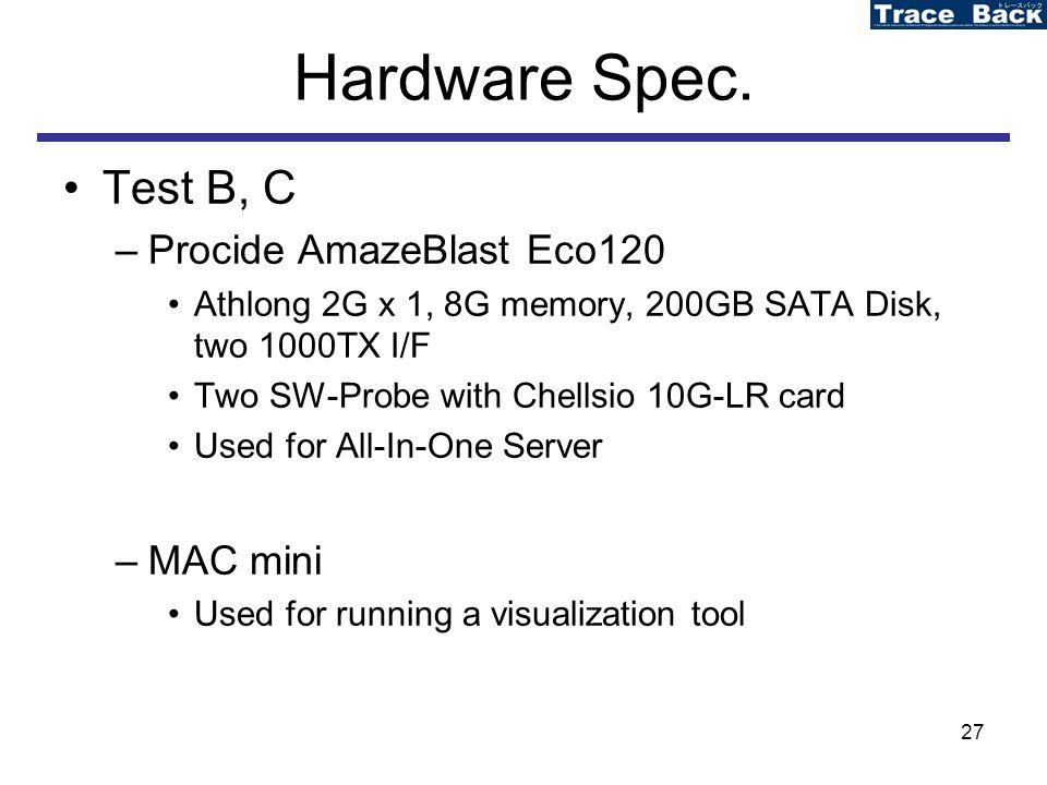 27 Hardware Spec. Test B, C –Procide AmazeBlast Eco120 Athlong 2G x 1, 8G memory, 200GB SATA Disk, two 1000TX I/F Two SW-Probe with Chellsio 10G-LR ca