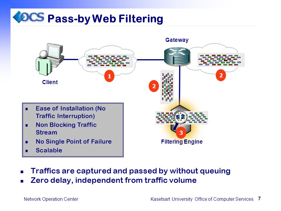 7 Network Operation Center Kasetsart University Office of Computer Services Pass-by Web Filtering Traffics are captured and passed by without queuing