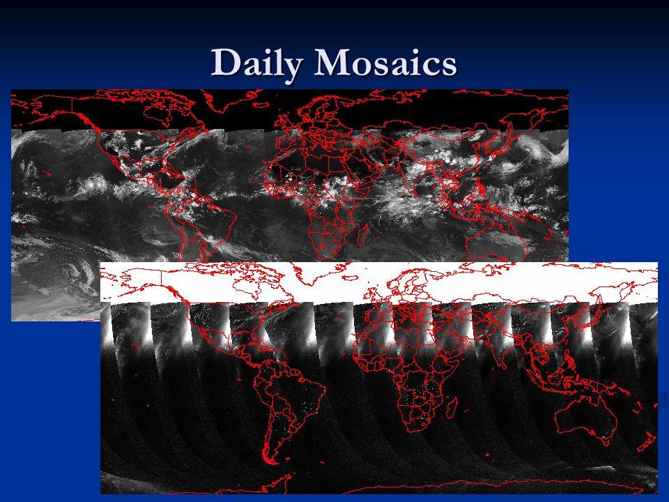 Daily Mosaics