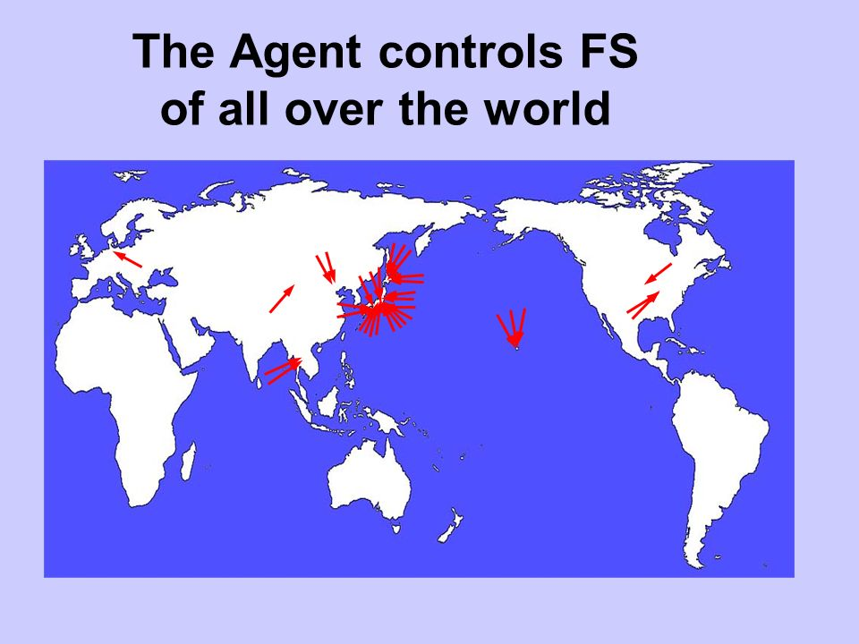 The Agent controls FS of all over the world