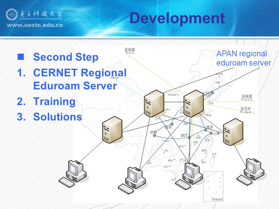 Development APAN regional eduroam server Second Step 1.CERNET Regional Eduroam Server 2.Training 3.Solutions