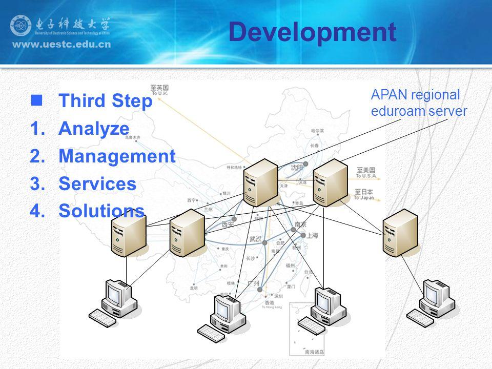 Development APAN regional eduroam server Third Step 1.Analyze 2.Management 3.Services 4.Solutions