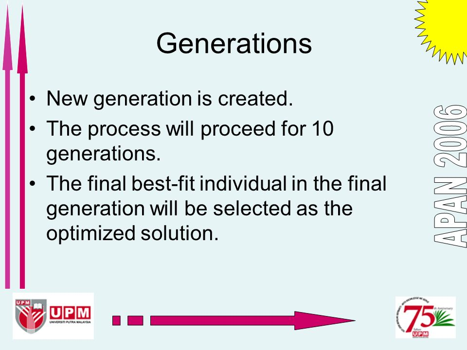 Generations New generation is created. The process will proceed for 10 generations.