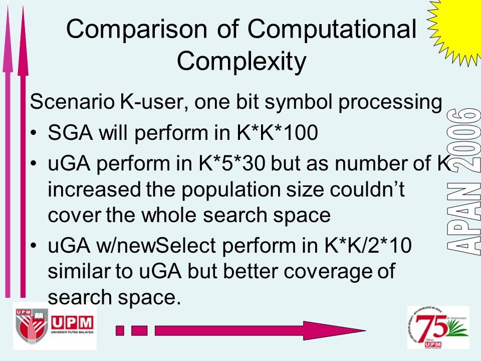 Comparison of Computational Complexity Scenario K-user, one bit symbol processing SGA will perform in K*K*100 uGA perform in K*5*30 but as number of K increased the population size couldnt cover the whole search space uGA w/newSelect perform in K*K/2*10 similar to uGA but better coverage of search space.
