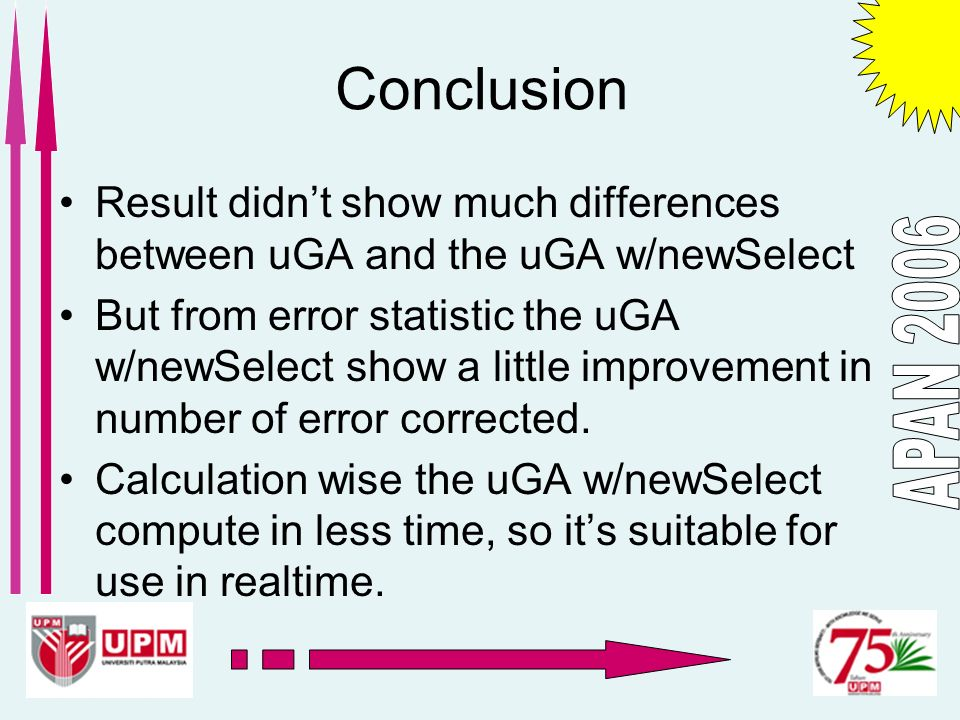Conclusion Result didnt show much differences between uGA and the uGA w/newSelect But from error statistic the uGA w/newSelect show a little improvement in number of error corrected.