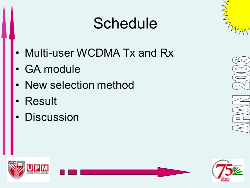 Schedule Multi-user WCDMA Tx and Rx GA module New selection method Result Discussion