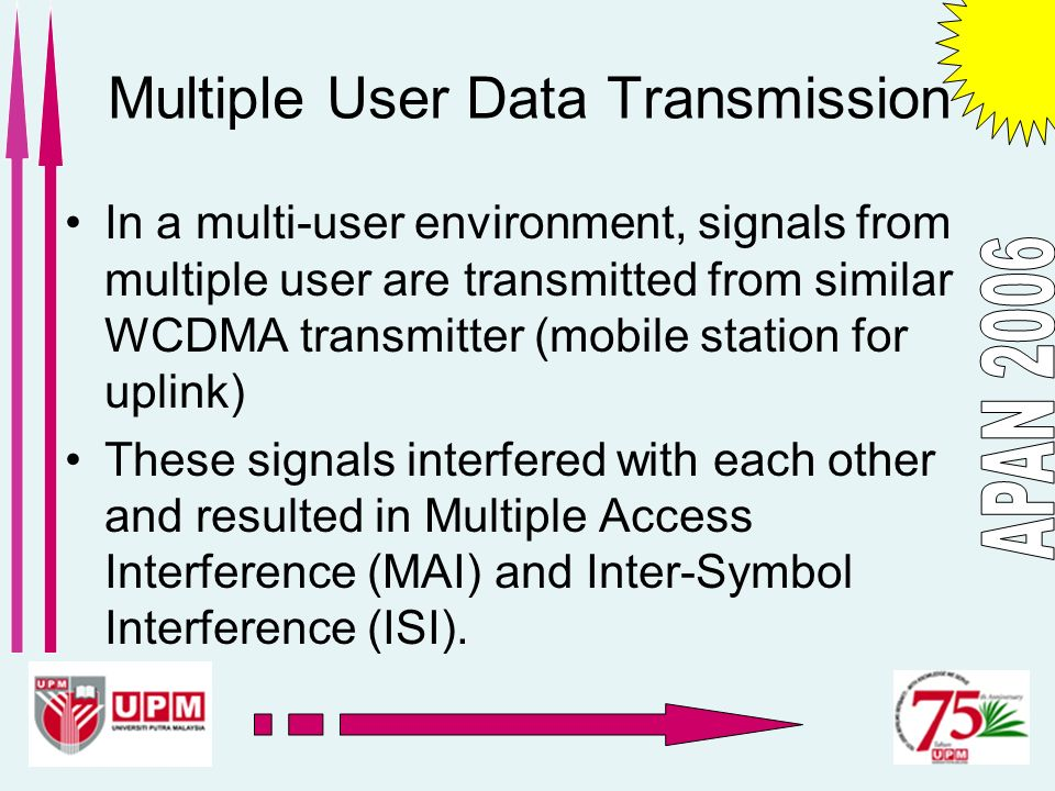 Multiple User Data Transmission In a multi-user environment, signals from multiple user are transmitted from similar WCDMA transmitter (mobile station for uplink) These signals interfered with each other and resulted in Multiple Access Interference (MAI) and Inter-Symbol Interference (ISI).