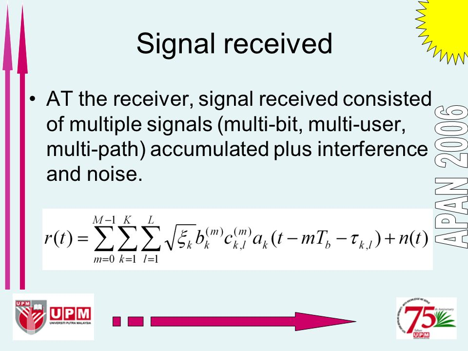 Signal received AT the receiver, signal received consisted of multiple signals (multi-bit, multi-user, multi-path) accumulated plus interference and noise.