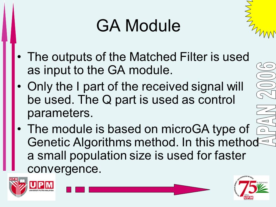 GA Module The outputs of the Matched Filter is used as input to the GA module.
