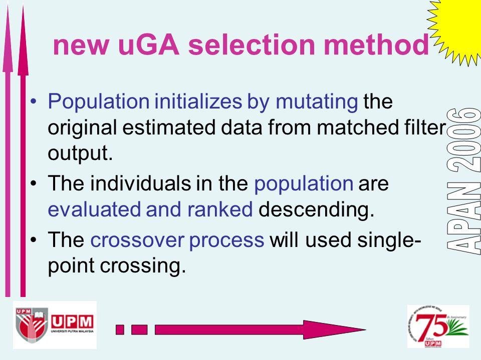 new uGA selection method Population initializes by mutating the original estimated data from matched filter output.