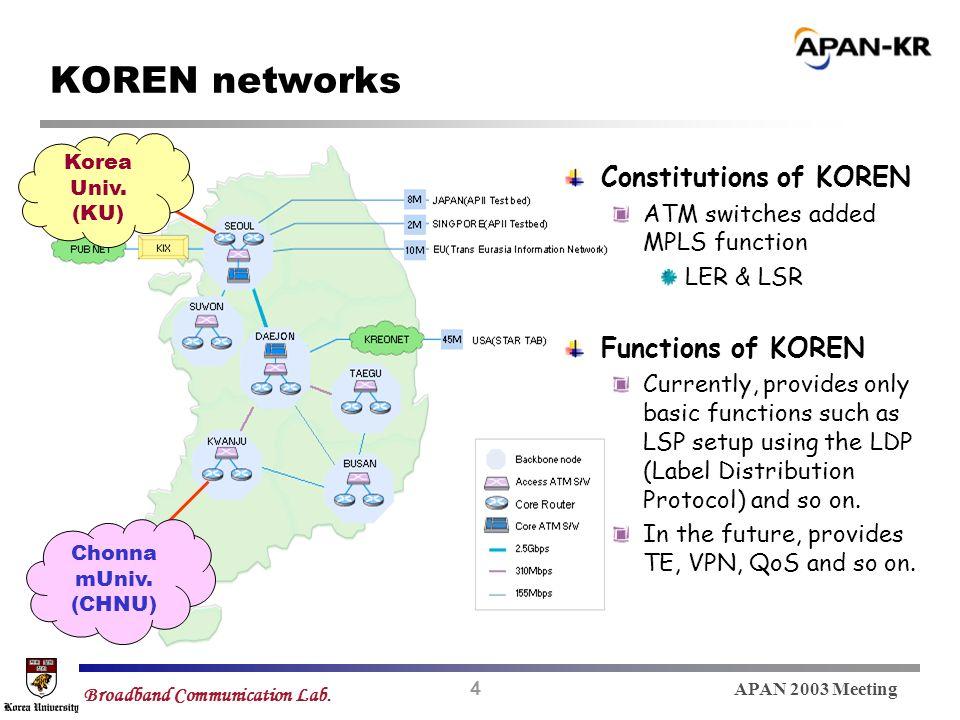 4 APAN 2003 Meeting Broadband Communication Lab. KOREN networks Korea Univ. (KU) Chonna mUniv. (CHNU) Constitutions of KOREN ATM switches added MPLS f