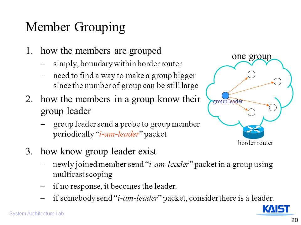 System Architecture Lab 20 Member Grouping 1.how the members are grouped –simply, boundary within border router –need to find a way to make a group bigger since the number of group can be still large 2.how the members in a group know their group leader –group leader send a probe to group member periodically i-am-leader packet 3.how know group leader exist –newly joined member send i-am-leader packet in a group using multicast scoping –if no response, it becomes the leader.