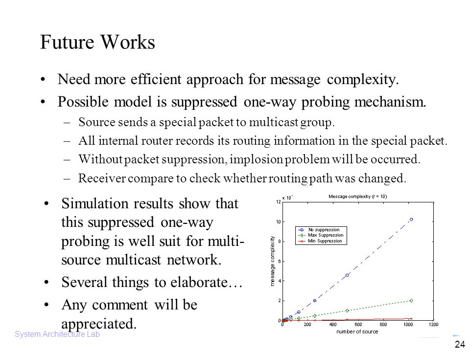 System Architecture Lab 24 Future Works Need more efficient approach for message complexity.