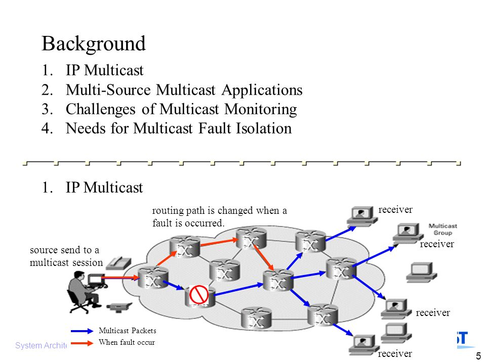 System Architecture Lab 5 receiver source send to a multicast session receiver Background 1.IP Multicast 2.Multi-Source Multicast Applications 3.Challenges of Multicast Monitoring 4.Needs for Multicast Fault Isolation 1.IP Multicast Multicast Packets When fault occur routing path is changed when a fault is occurred.