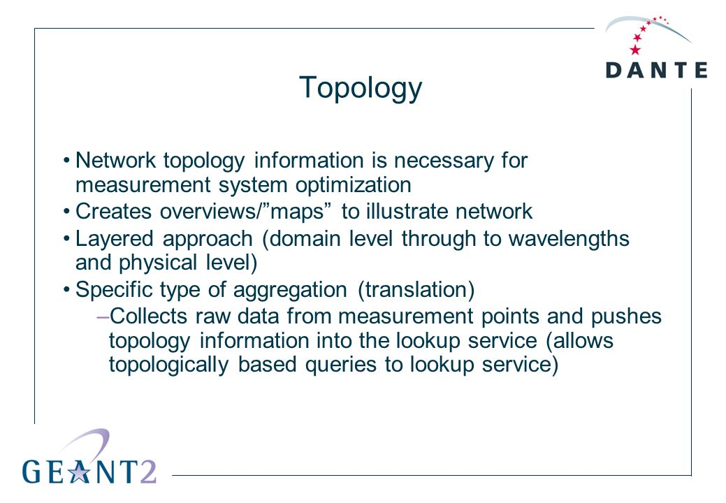Topology Network topology information is necessary for measurement system optimization Creates overviews/maps to illustrate network Layered approach (