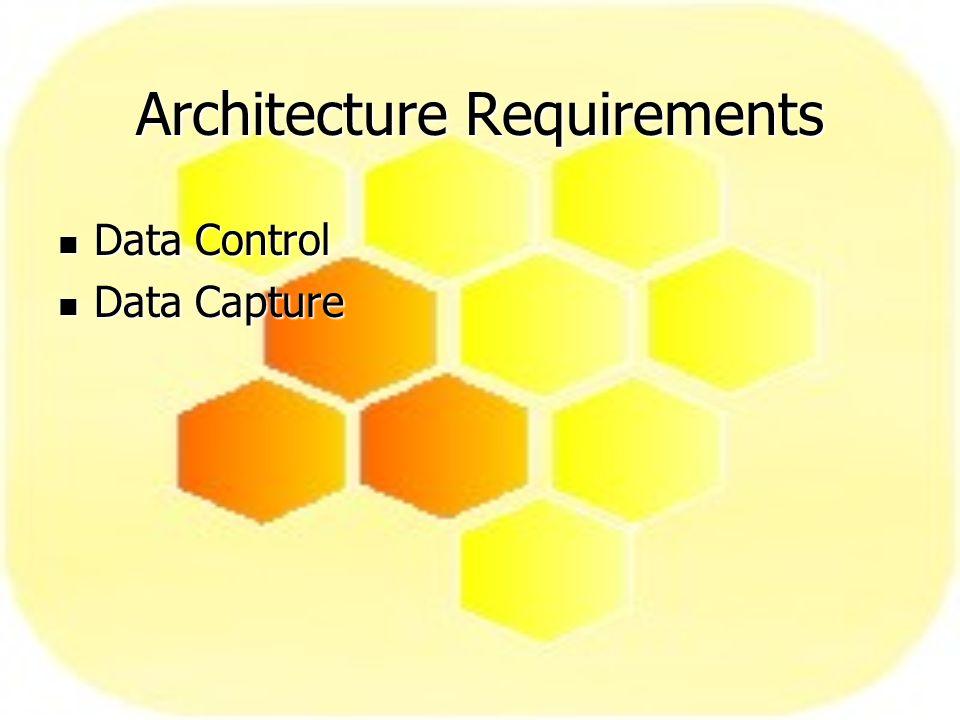 Architecture Requirements Data Control Data Control Data Capture Data Capture