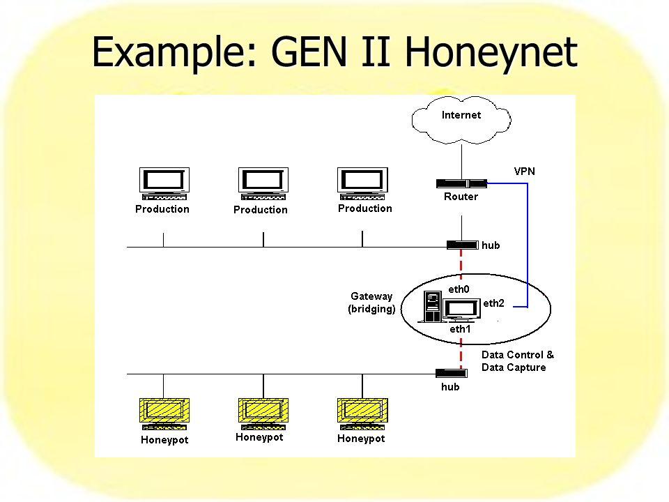 Example: GEN II Honeynet