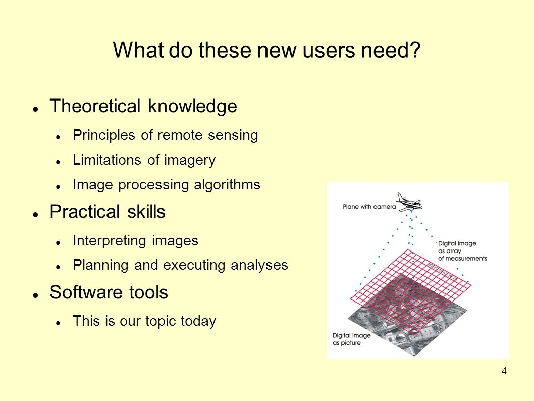 4 What do these new users need? Theoretical knowledge Principles of remote sensing Limitations of imagery Image processing algorithms Practical skills