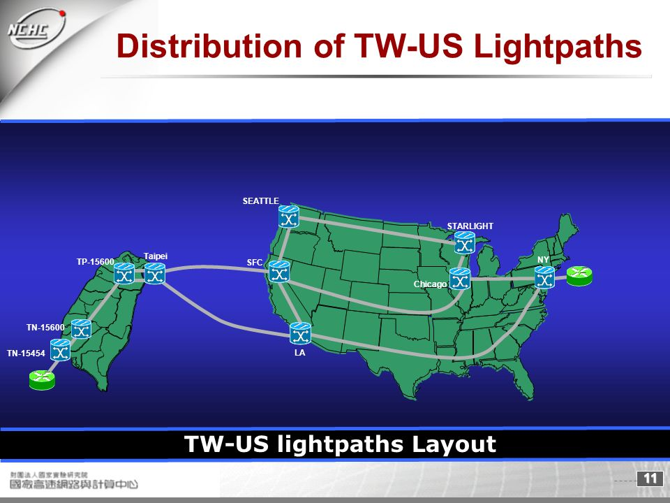 11 Distribution of TW-US Lightpaths TN TN TP SFC SEATTLE LA STARLIGHT NY Chicago Taipei TW-US lightpaths Layout